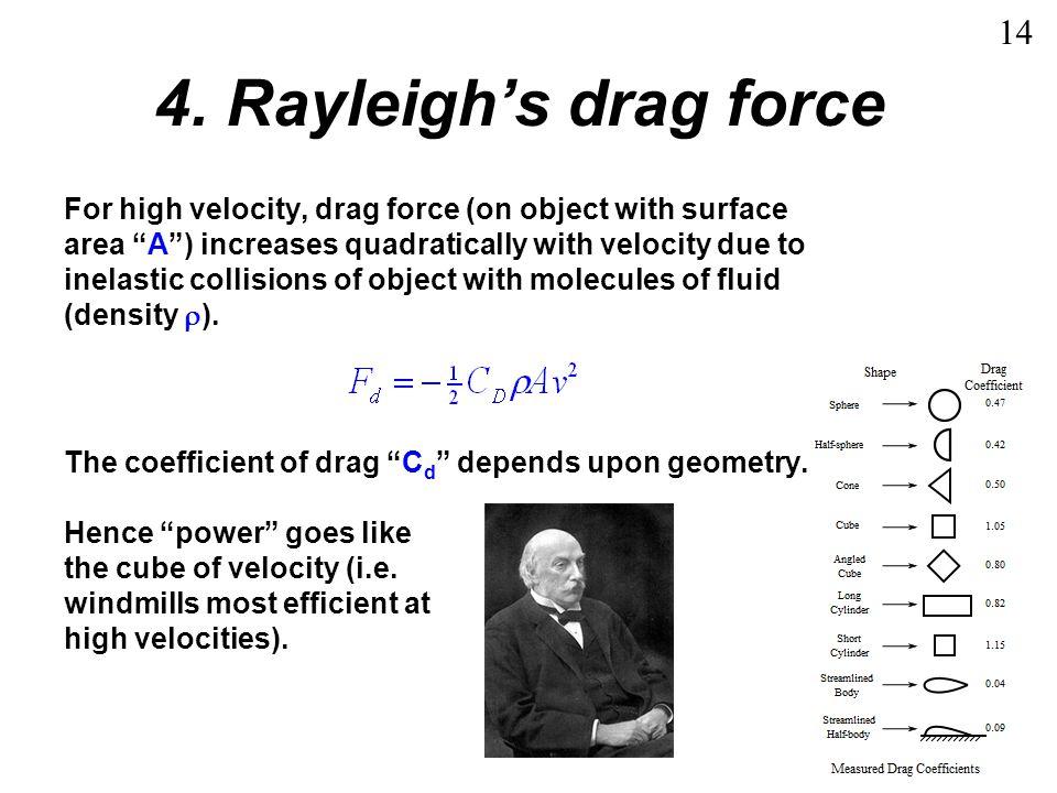 C. Viscosity 1.Definition 2.Drag Force 3.Reynolds number 15