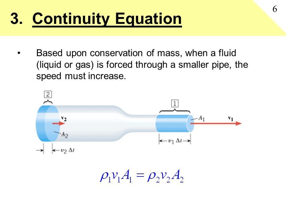 3b.Incompressible Fluids Unlike gasses, liquids are difficult to compress.