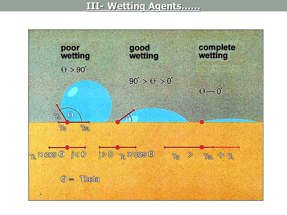 III- Wetting Agents……