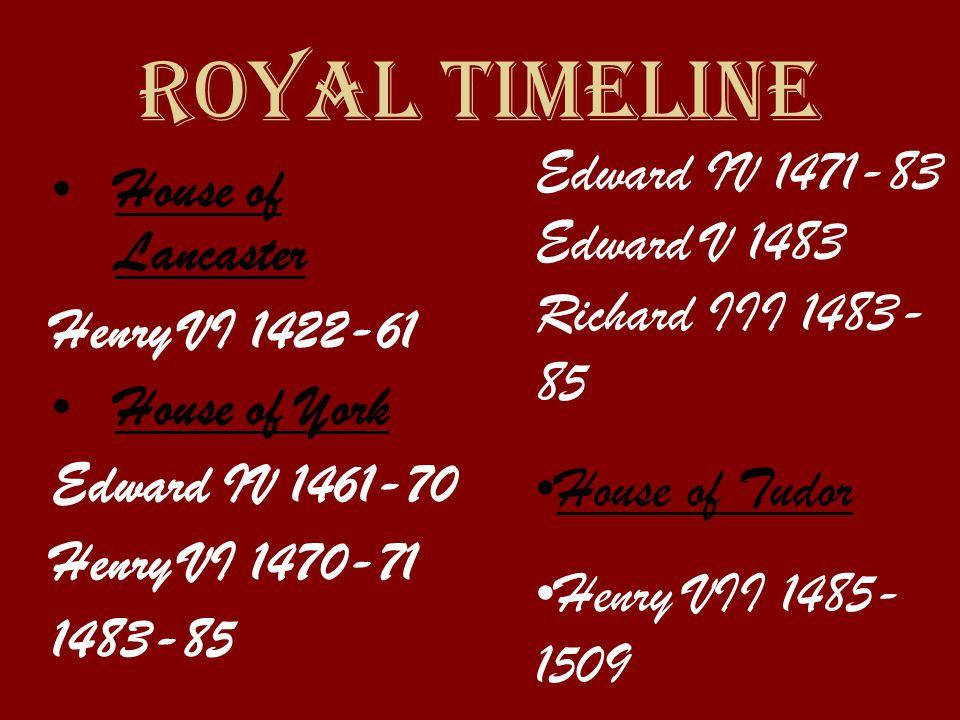 Royal Timeline House of Lancaster Henry VI 1422-61 House of York Edward IV 1461-70 Henry VI 1470-71 1483-85 Edward IV 1471-83 Edward V 1483 Richard III 1483- 85 House of Tudor Henry VII 1485- 1509