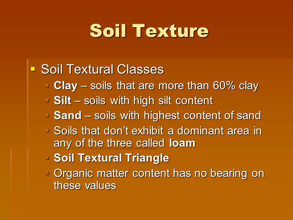 Soil Temperature  Avg.