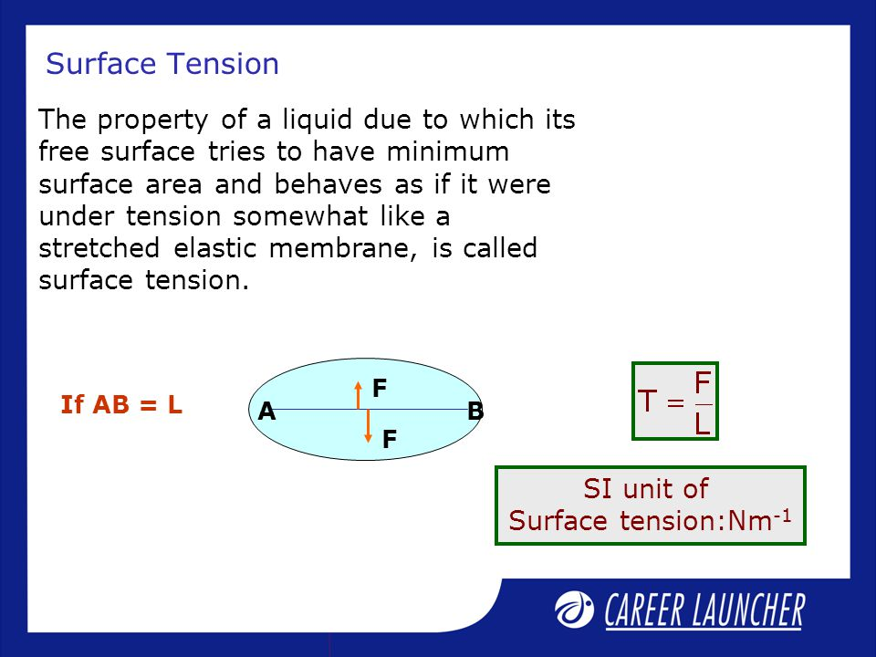 Surface Tension AB F F If AB = L SI unit of Surface tension:Nm -1 The property of a liquid due to which its free surface tries to have minimum surface area and behaves as if it were under tension somewhat like a stretched elastic membrane, is called surface tension.