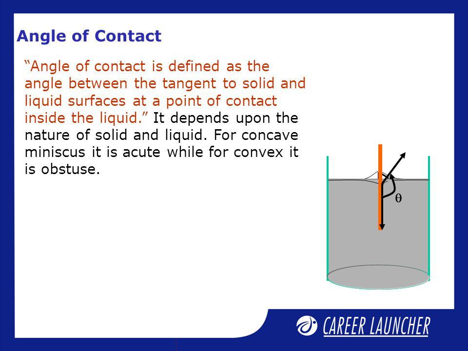 Angle of Contact  Angle of contact is defined as the angle between the tangent to solid and liquid surfaces at a point of contact inside the liquid. It depends upon the nature of solid and liquid.