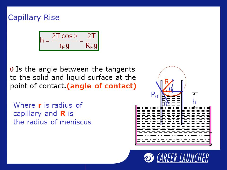 Capillary Rise  Is the angle between the tangents to the solid and liquid surface at the point of contact.(angle of contact) Where r is radius of capillary and R is the radius of meniscus r   h P0P0 R