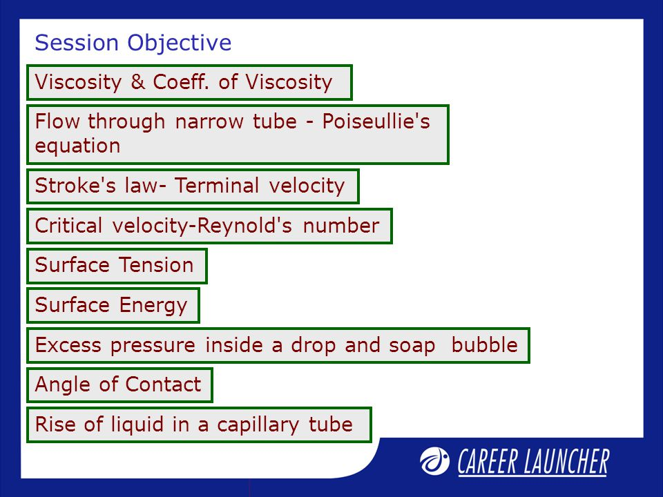 Session Objective Viscosity & Coeff.