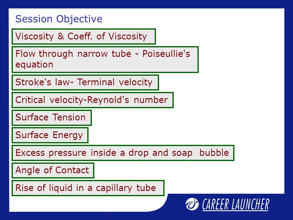 Session Objective Viscosity & Coeff. of Viscosity Flow through narrow tube - Poiseullie's equation Stroke's law- Terminal velocity Critical velocity-R