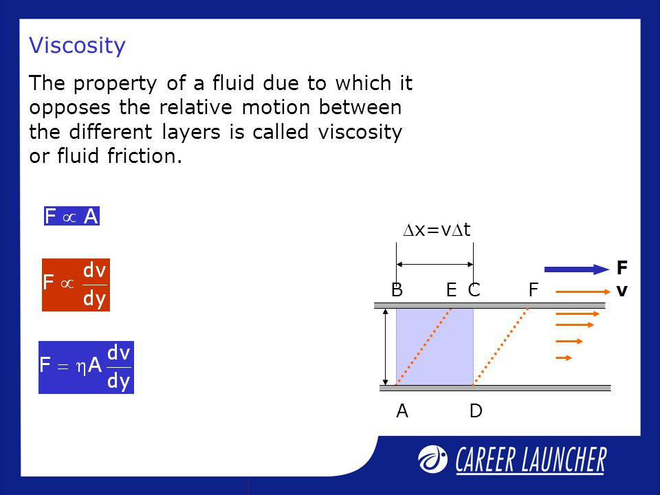 Viscosity The property of a fluid due to which it opposes the relative motion between the different layers is called viscosity or fluid friction. x=v