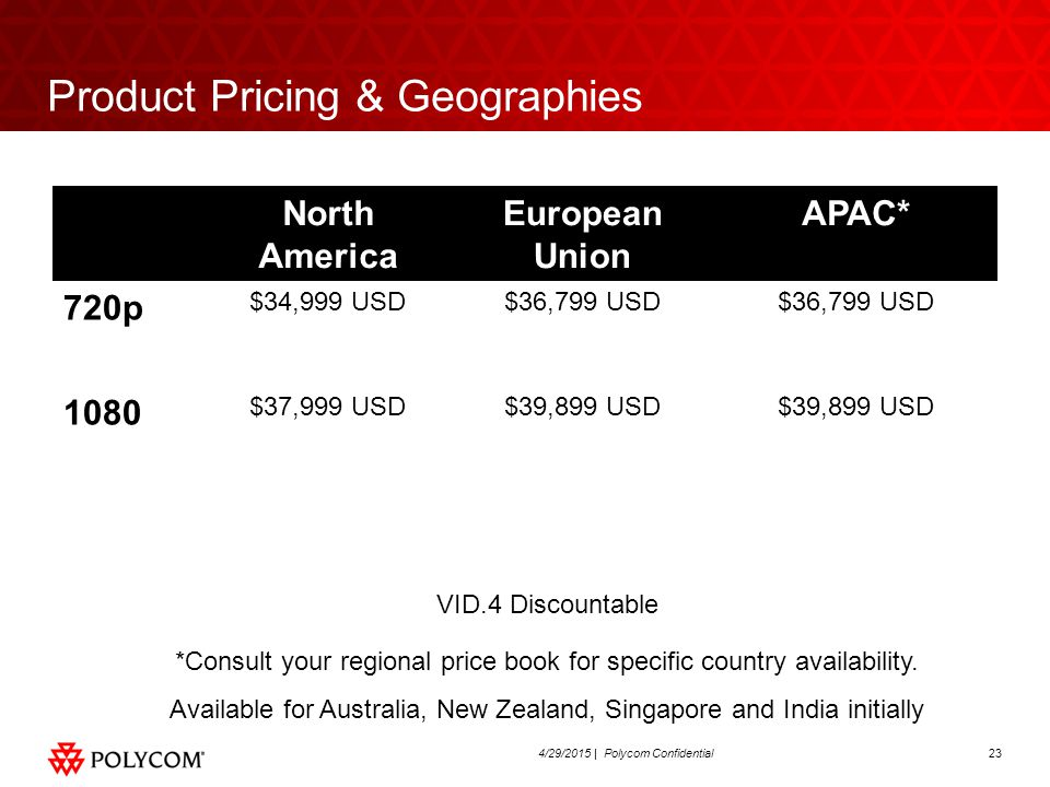 234/29/2015 | Polycom Confidential Product Pricing & Geographies North America European Union APAC* 720p $34,999 USD$36,799 USD 1080 $37,999 USD$39,899 USD VID.4 Discountable *Consult your regional price book for specific country availability.