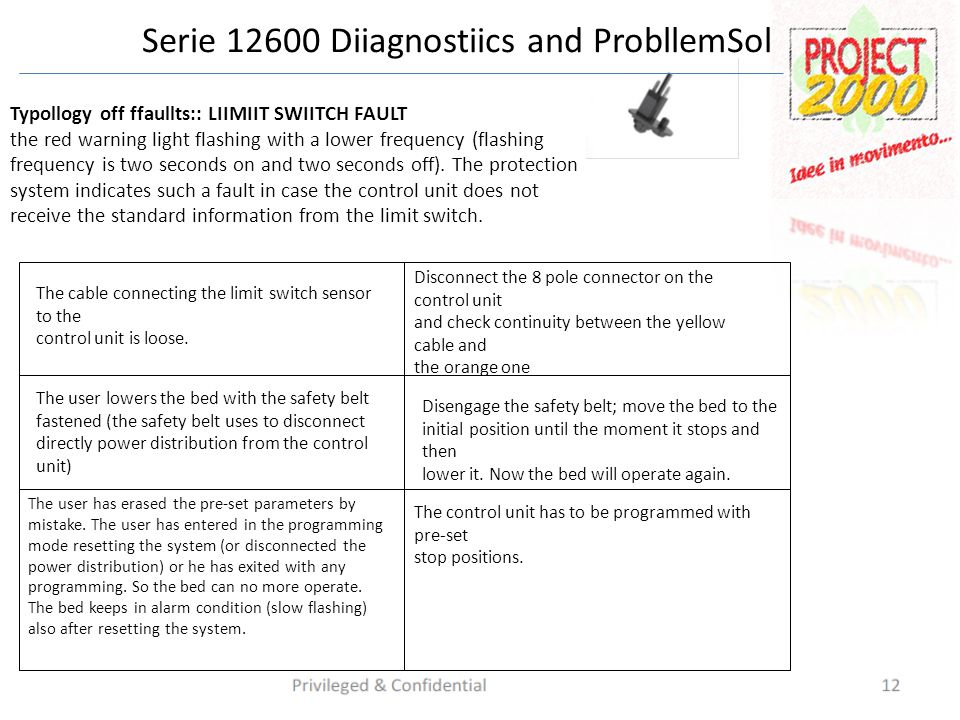 Serie 12600 Diiagnostiics e ProbllemSollviing Typology of faults: ENGINE PROTECTION FAULT The red warning light flashes with a higher frequency (flashing frequency is half a second on and half a second off).