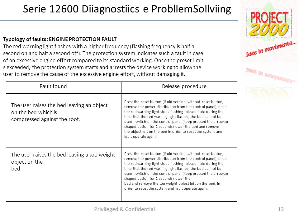 Serie 12600 Diiagnostiics and ProbllemSollviing Typology of faults: ENGINE PROTECTION FAULT (to be continued) Release procedureFault found The user raises the bed when the charge battery is under 11 volts.
