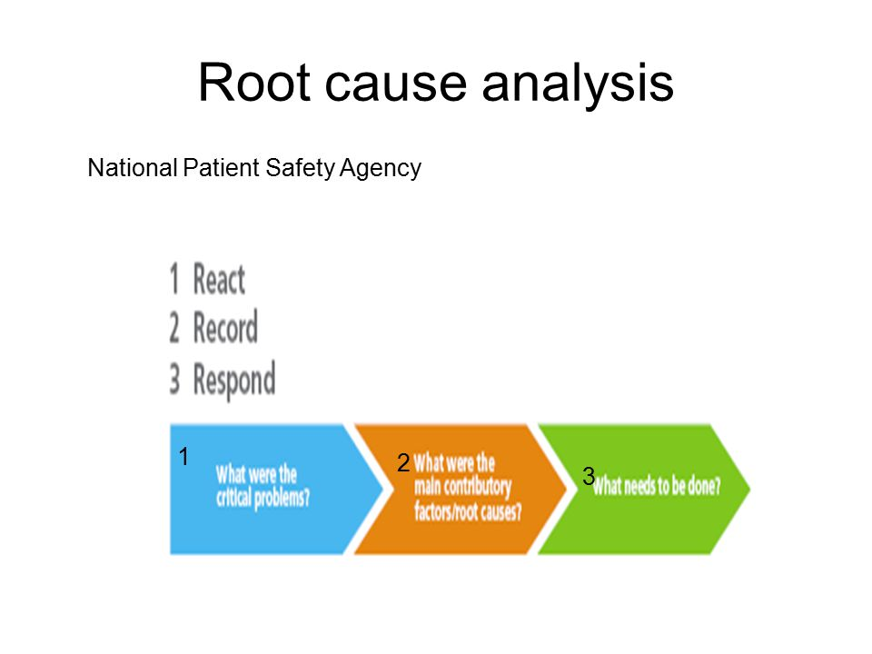 Root cause analysis National Patient Safety Agency 1 2 3