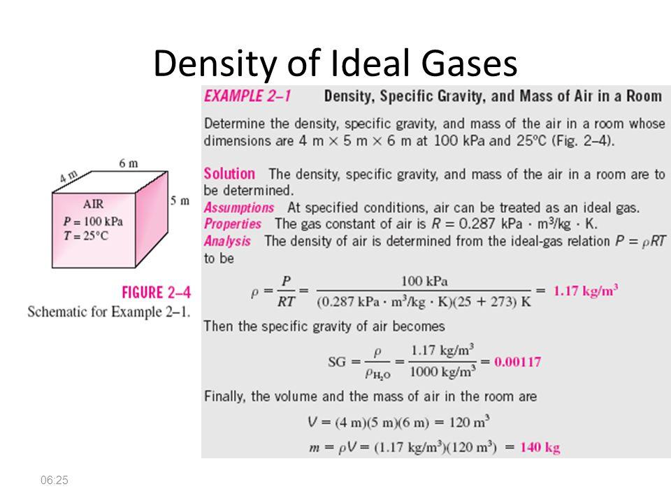 Fundamentals of Fluid Mechanics 12 Density of Ideal Gases 06:26