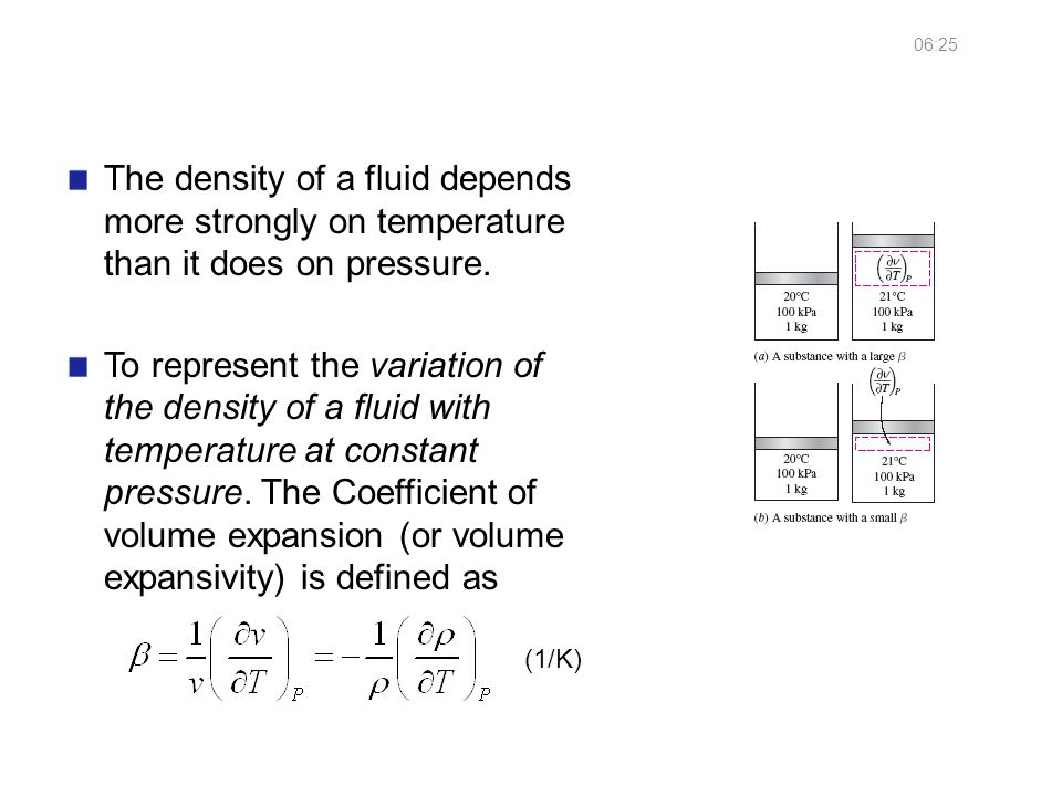 Fundamentals of Fluid Mechanics 26 06:26 Coefficient of Volume Expansion The density of a fluid depends more strongly on temperature than it does on p