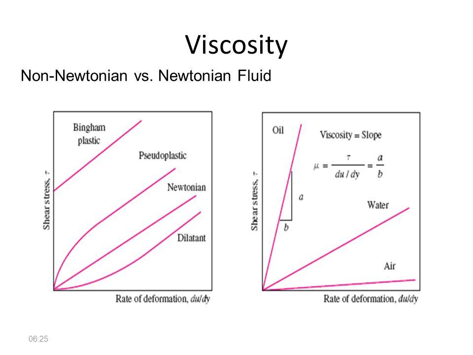 Fundamentals of Fluid Mechanics 35 Viscosity 06:26 Non-Newtonian vs. Newtonian Fluid