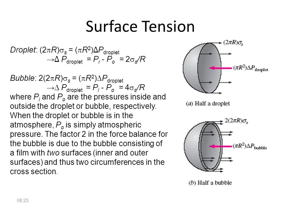 Fundamentals of Fluid Mechanics 41 Surface Tension 06:26 Droplet: (2  R)  s = (  R 2 ) ∆ P droplet → ∆ P droplet = P i - P o = 2  s /R Bubble: 2(2