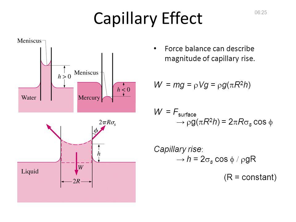 Fundamentals of Fluid Mechanics 44 Capillary Effect Force balance can describe magnitude of capillary rise. 06:26 W = mg =  Vg =  g(  R 2 h) W = F
