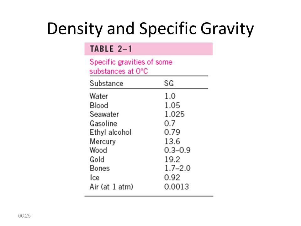Fundamentals of Fluid Mechanics 6 Density and Specific Gravity 06:26