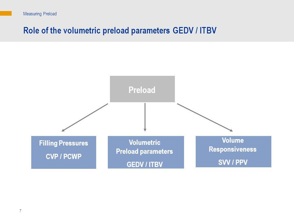 Role of the volumetric preload parameters GEDV / ITBV Measuring Preload Preload Filling Pressures CVP / PCWP Volume Responsiveness SVV / PPV Volumetric Preload parameters GEDV / ITBV 7