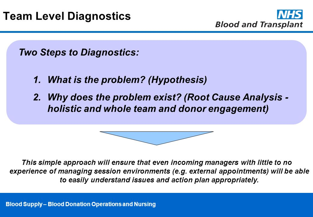 Blood Supply – Blood Donation Operations and Nursing Team Level Diagnostics Two Steps to Diagnostics: 1.What is the problem.