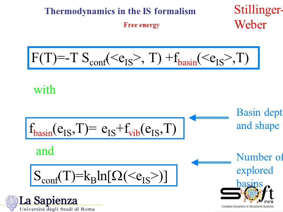 Thermodynamics in the IS formalism Stillinger- Weber F(T)=-T S conf (, T) +f basin (,T) with f basin (e IS,T)= e IS +f vib (e IS,T) and S conf (T)=k B ln[  ( )] Basin depth and shape Number of explored basins Free energy