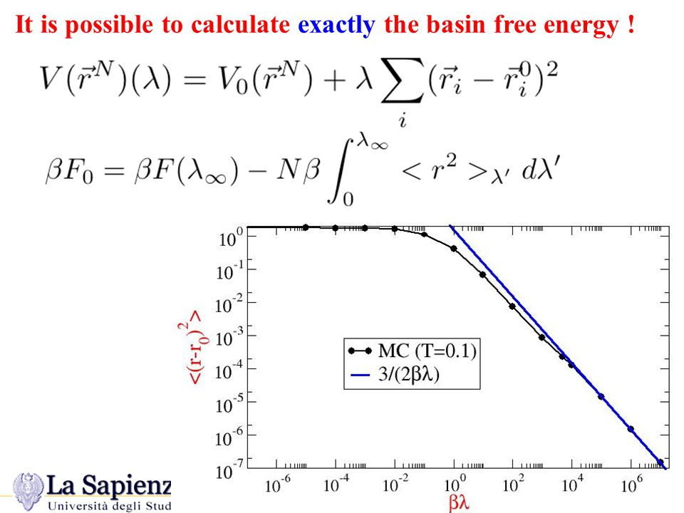 It is possible to calculate exactly the basin free energy ! Basin Free energy