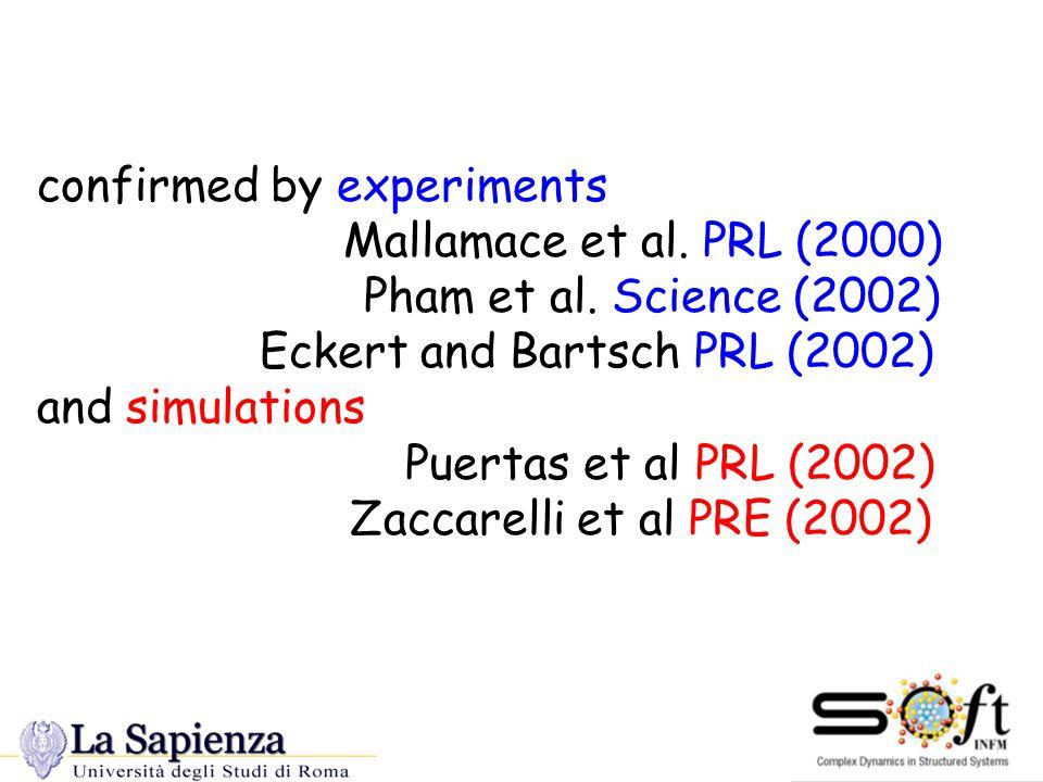 confirmed by experiments Mallamace et al. PRL (2000) Pham et al.