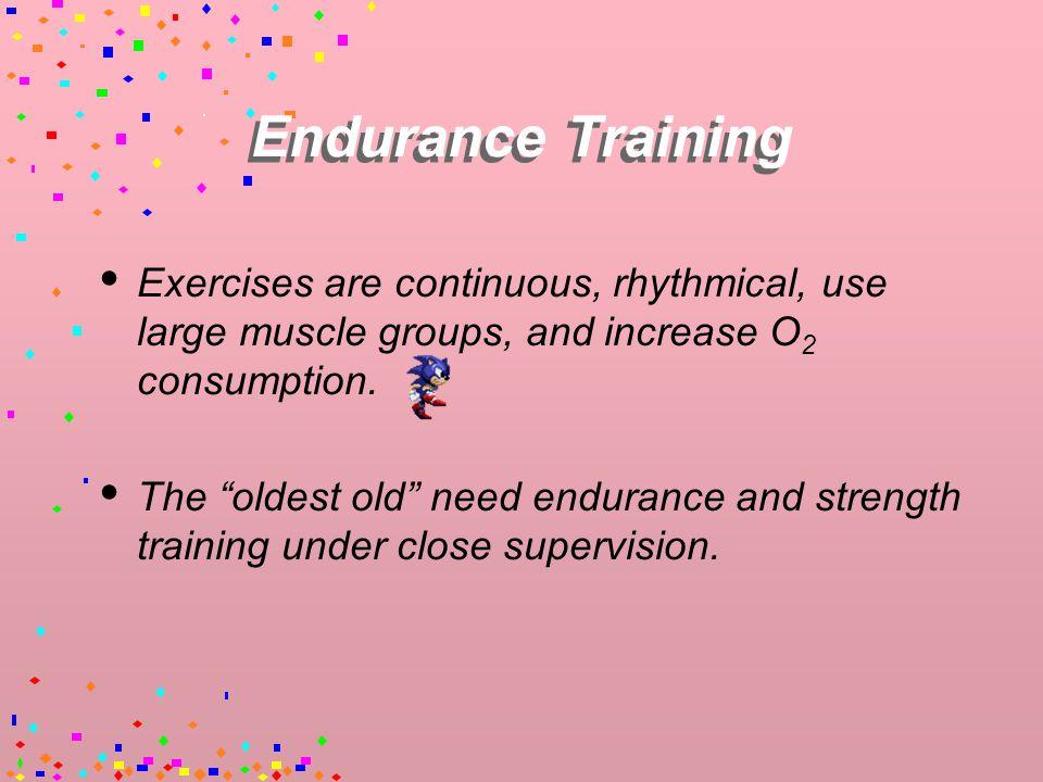 Endurance Training  Endurance exercises stresses the cardiovascular system.  The American College of Sports Medicine (ACSM) – % of maximum heart rat