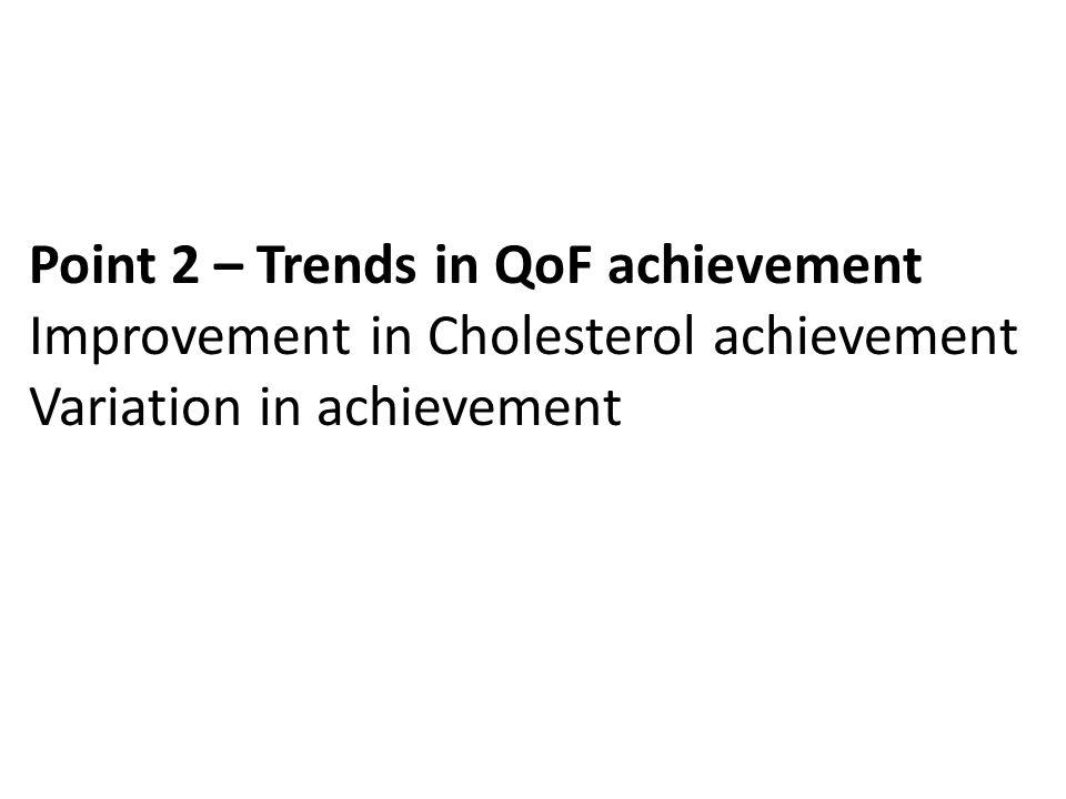 Point 2 – Trends in QoF achievement Improvement in Cholesterol achievement Variation in achievement