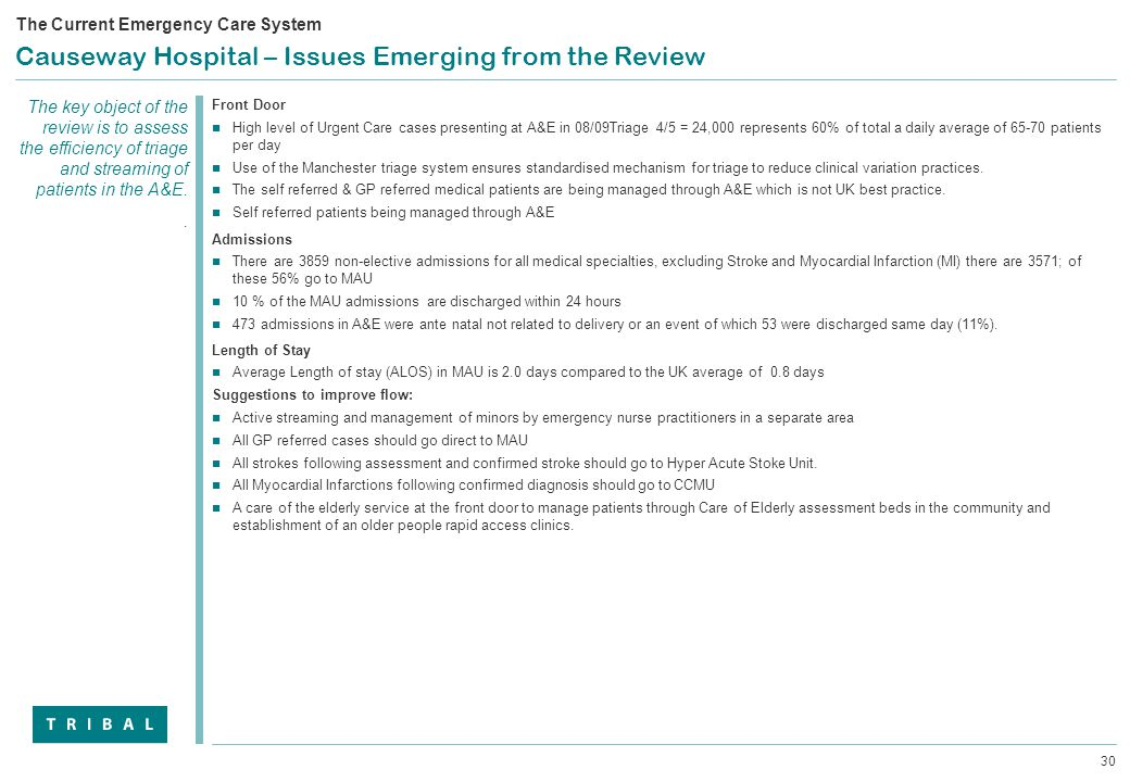 30 Causeway Hospital – Issues Emerging from the Review Front Door High level of Urgent Care cases presenting at A&E in 08/09Triage 4/5 = 24,000 represents 60% of total a daily average of 65-70 patients per day Use of the Manchester triage system ensures standardised mechanism for triage to reduce clinical variation practices.