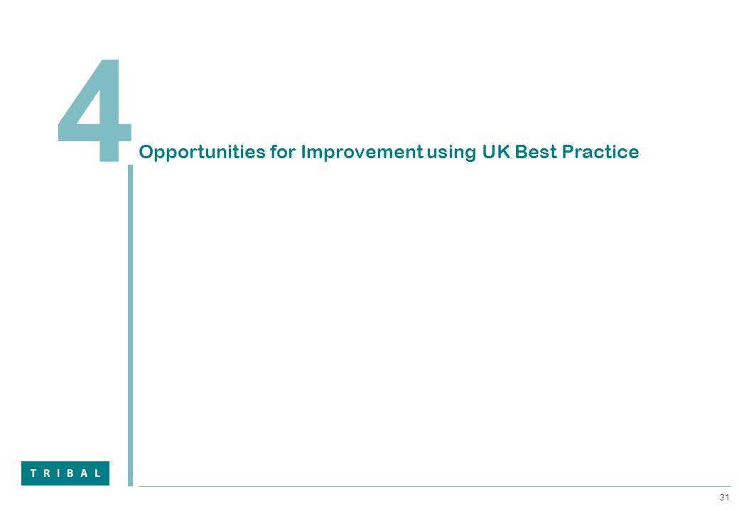 31 4 Opportunities for Improvement using UK Best Practice