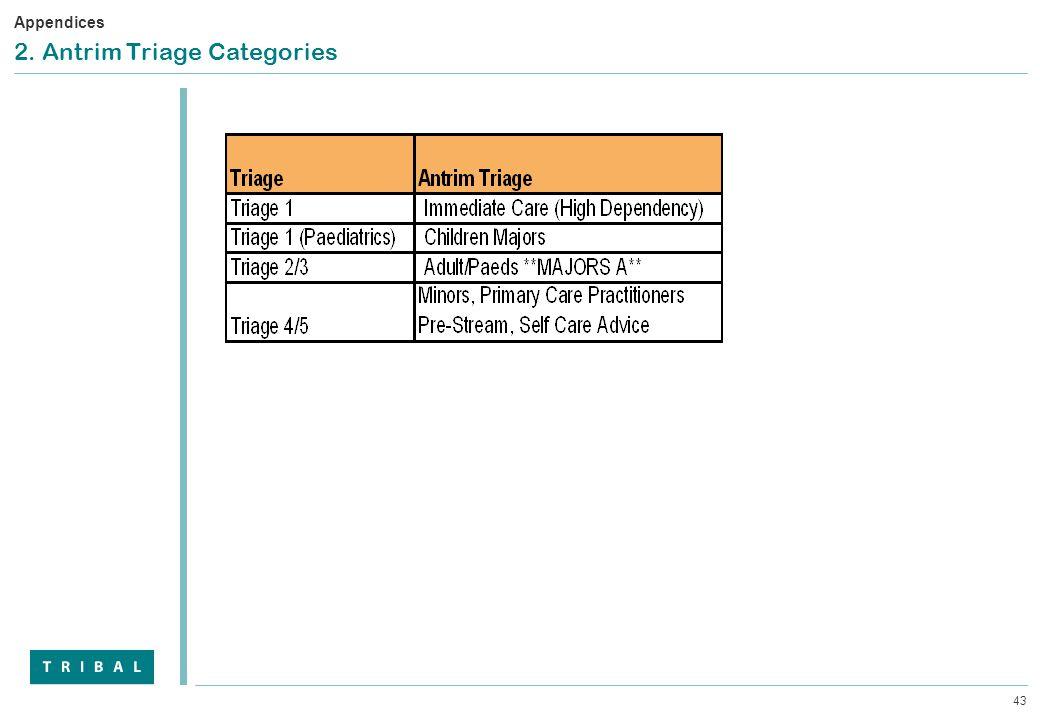 43 2. Antrim Triage Categories Appendices