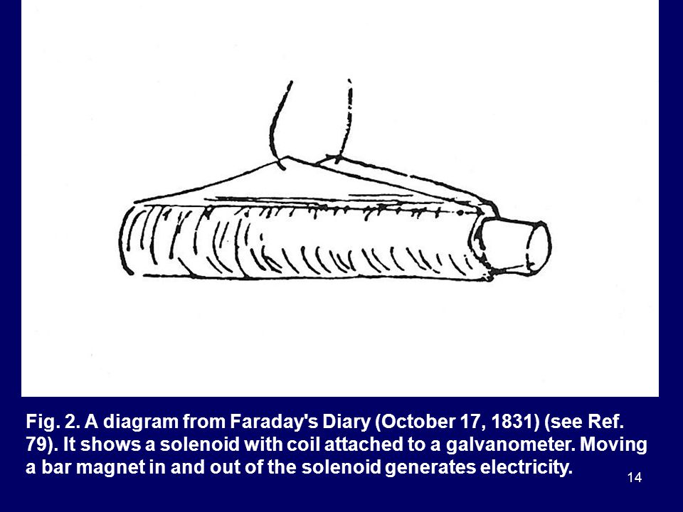 14 Fig. 2. A diagram from Faraday s Diary (October 17, 1831) (see Ref.