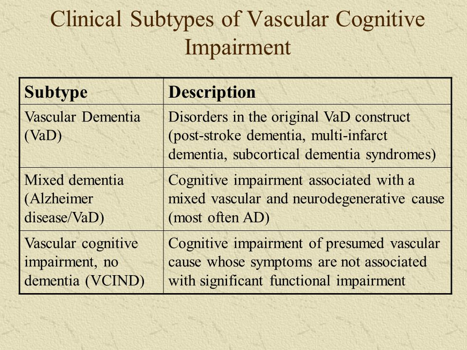 Clinical Subtypes of Vascular Cognitive Impairment SubtypeDescription Vascular Dementia (VaD) Disorders in the original VaD construct (post-stroke dem