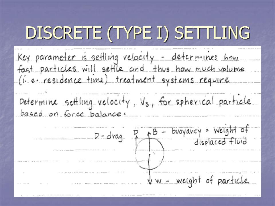 DISCRETE (TYPE I) SETTLING