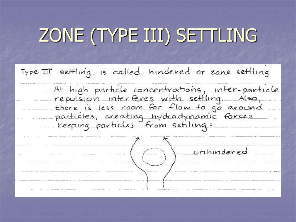 ZONE (TYPE III) SETTLING