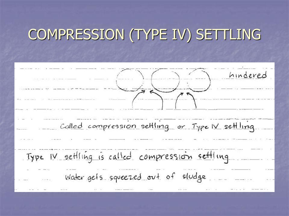 COMPRESSION (TYPE IV) SETTLING