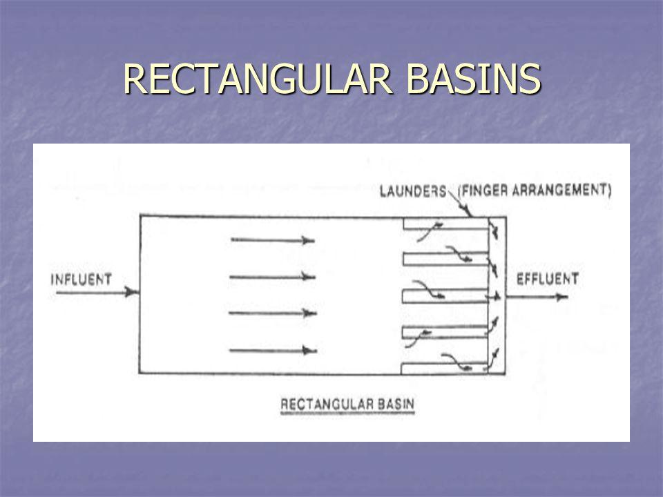 RECTANGULAR BASINS