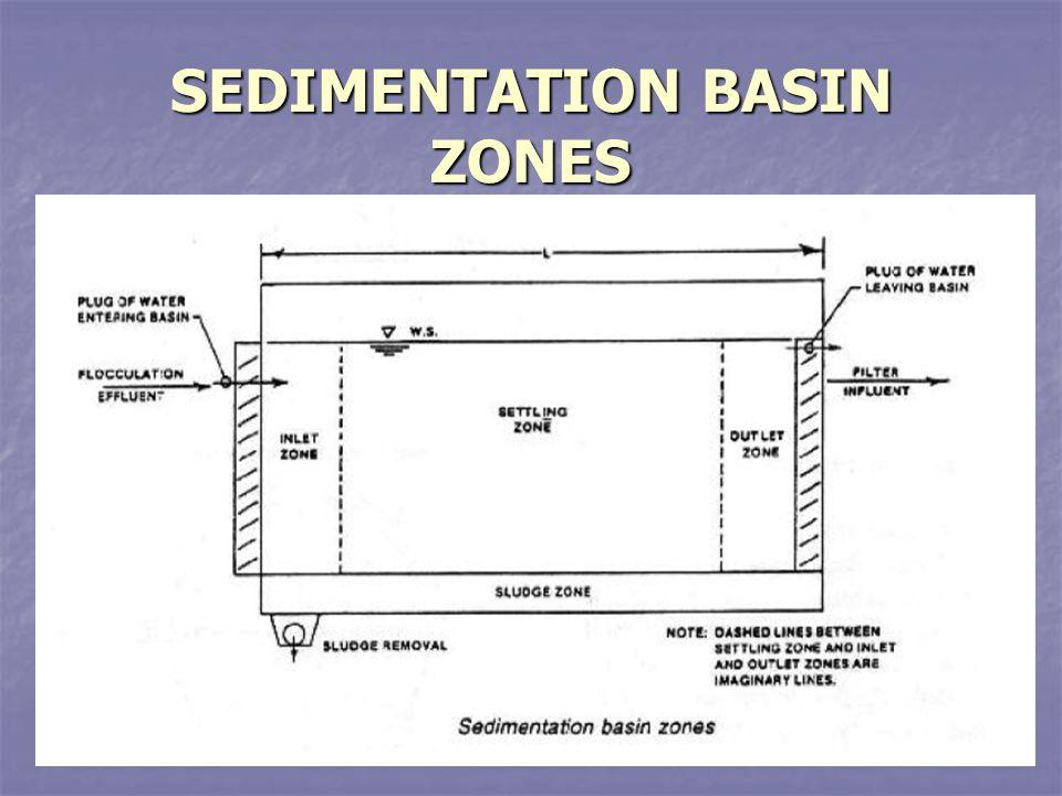 SEDIMENTATION BASIN ZONES