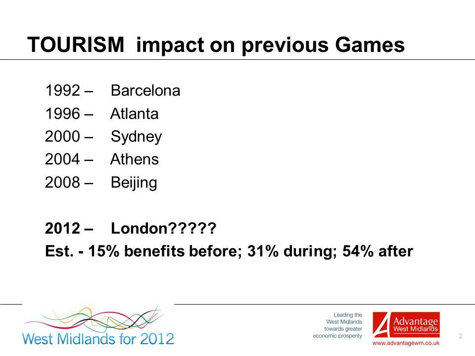 2 TOURISM impact on previous Games 1992 – Barcelona 1996 – Atlanta 2000 – Sydney 2004 – Athens 2008 – Beijing 2012 – London????? Est. - 15% benefits b