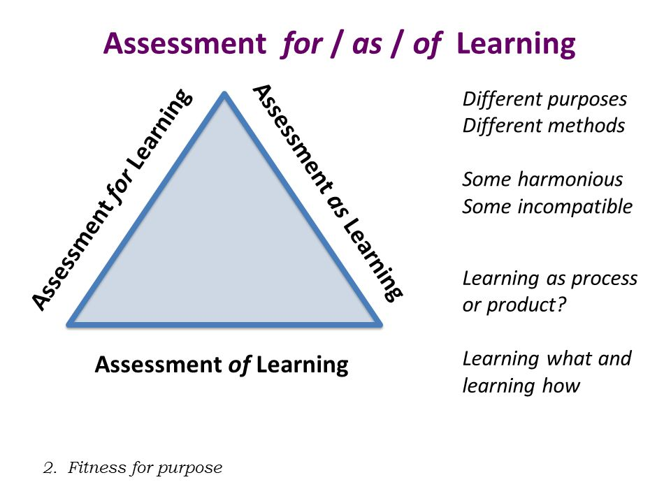 Assessment for Learning Assessment of Learning Assessment as Learning Different purposes Different methods Some harmonious Some incompatible 2.
