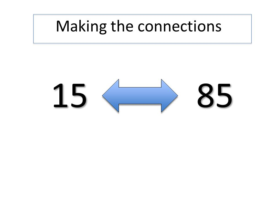 Making the connections 1585