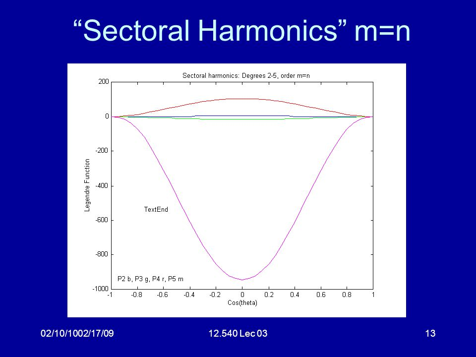 02/10/1002/17/0912.540 Lec 0313 Sectoral Harmonics m=n