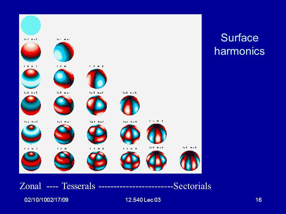 02/10/1002/17/0912.540 Lec 0316 Surface harmonics Zonal ---- Tesserals ------------------------Sectorials