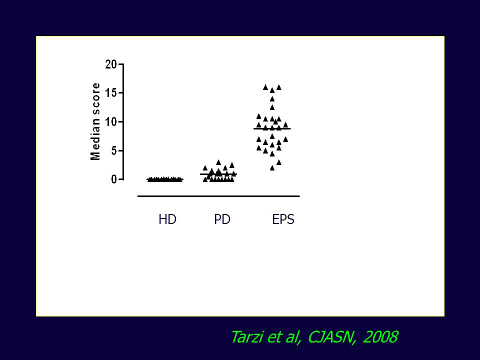HDPDEPS HD PD EPS Tarzi et al, CJASN, 2008
