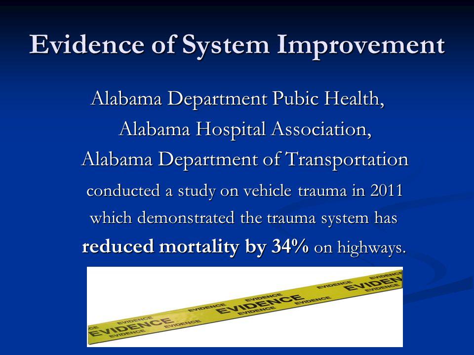 Evidence of System Improvement Alabama Department Pubic Health, Alabama Hospital Association, Alabama Hospital Association, Alabama Department of Tran