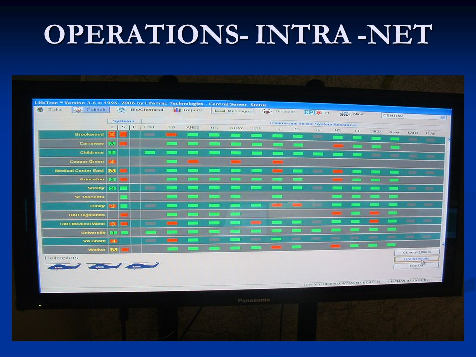 OPERATIONS- INTRA -NET