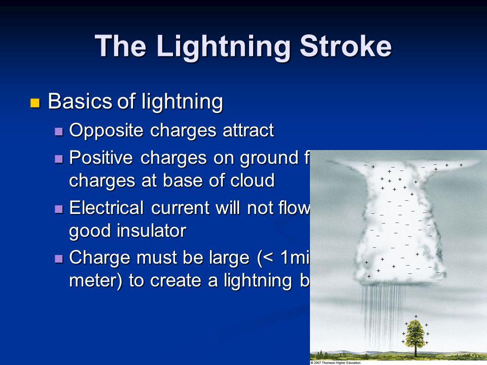 The Lightning Stroke Basics of lightning Basics of lightning Opposite charges attract Opposite charges attract Positive charges on ground follow negat
