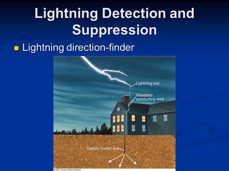 Lightning Detection and Suppression Lightning direction-finder Lightning direction-finder