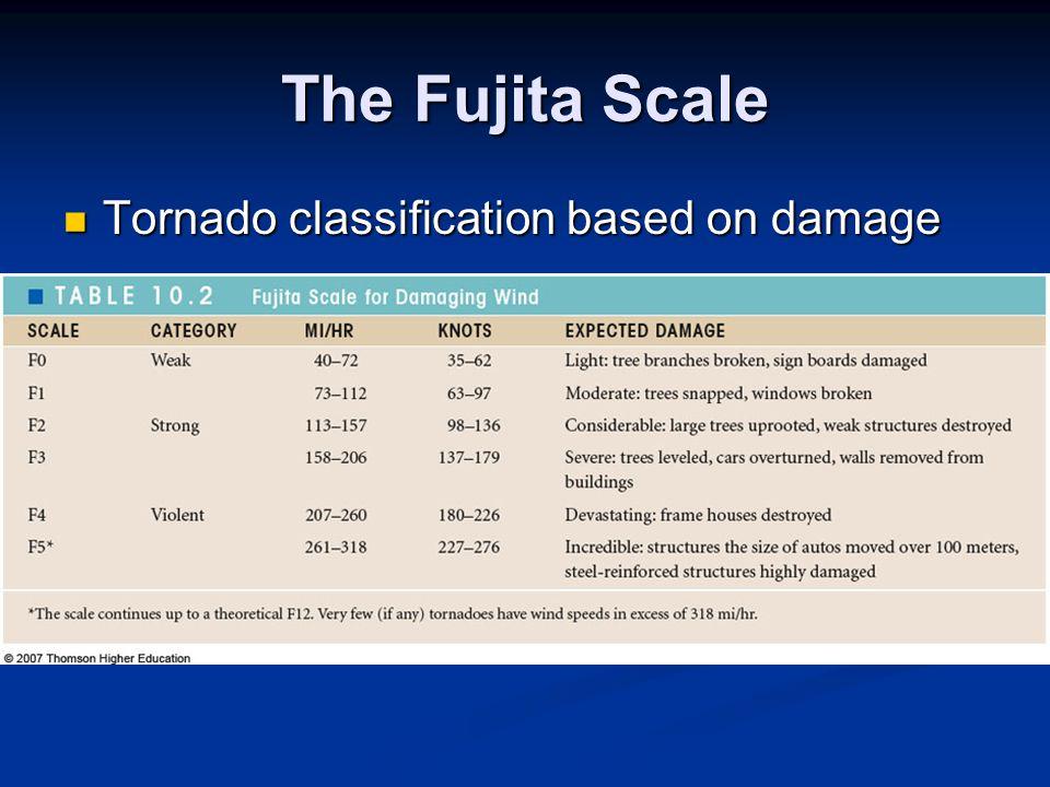 The Fujita Scale Tornado classification based on damage Tornado classification based on damage