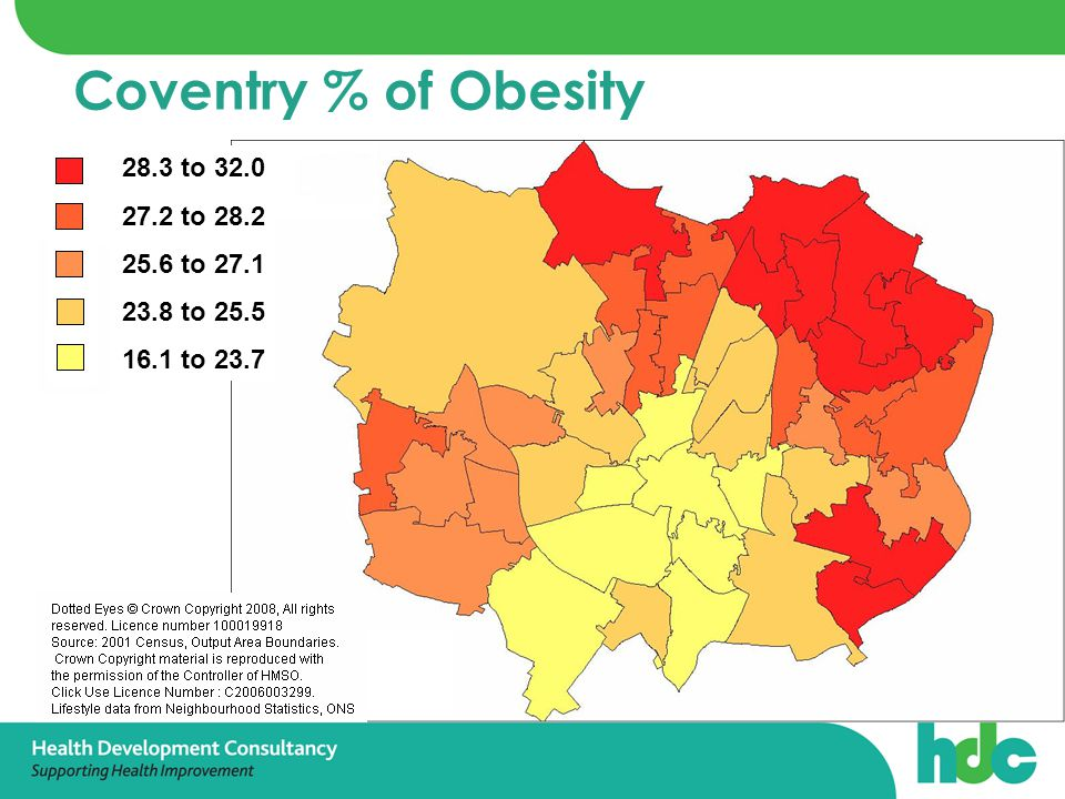 Coventry % of Obesity 28.3 to 32.0 27.2 to 28.2 25.6 to 27.1 23.8 to 25.5 16.1 to 23.7
